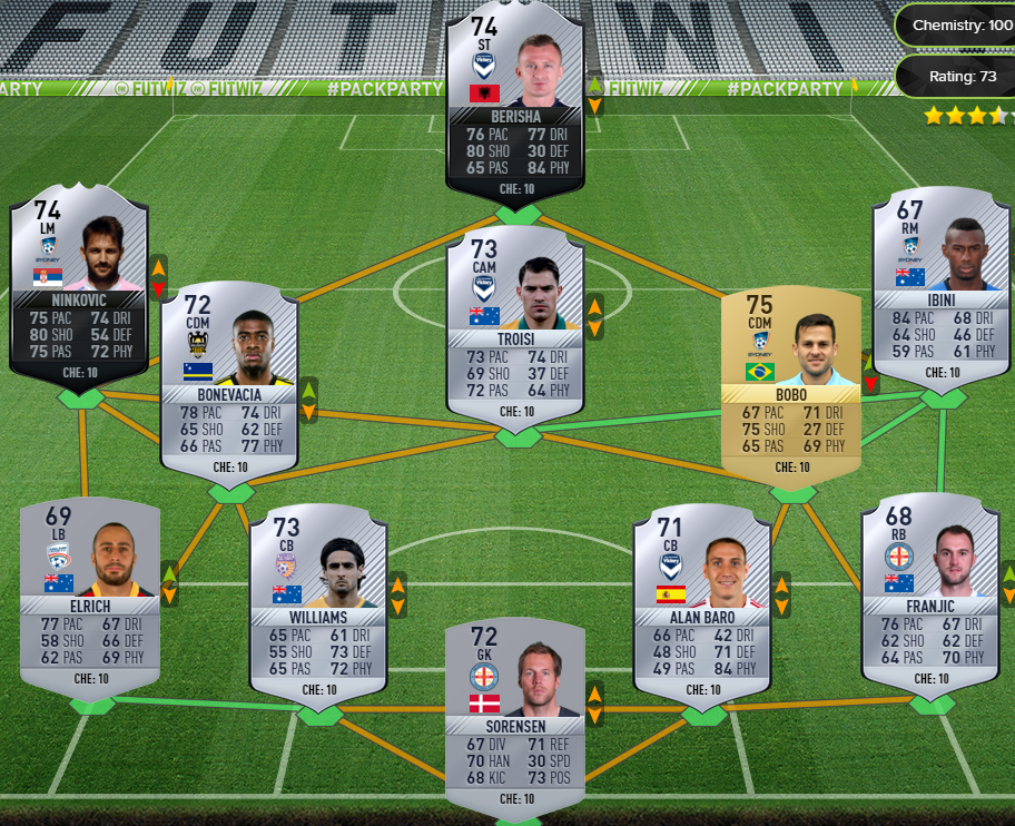 FIFA 17 MM SBC Challenge 1