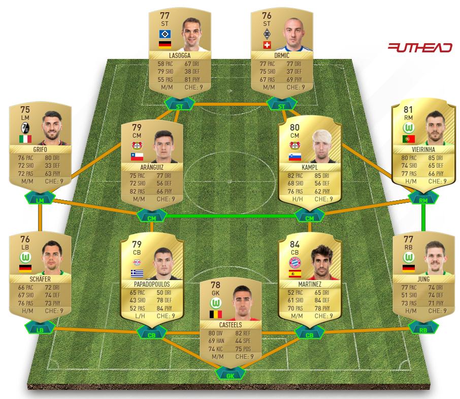 FIFA 17 MM SBC Challenge 4