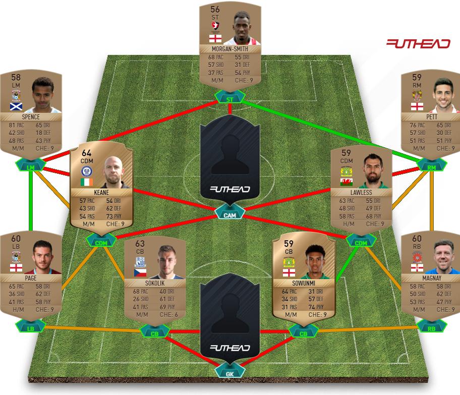 FIFA 17 FA Cup Hybrid squad 1