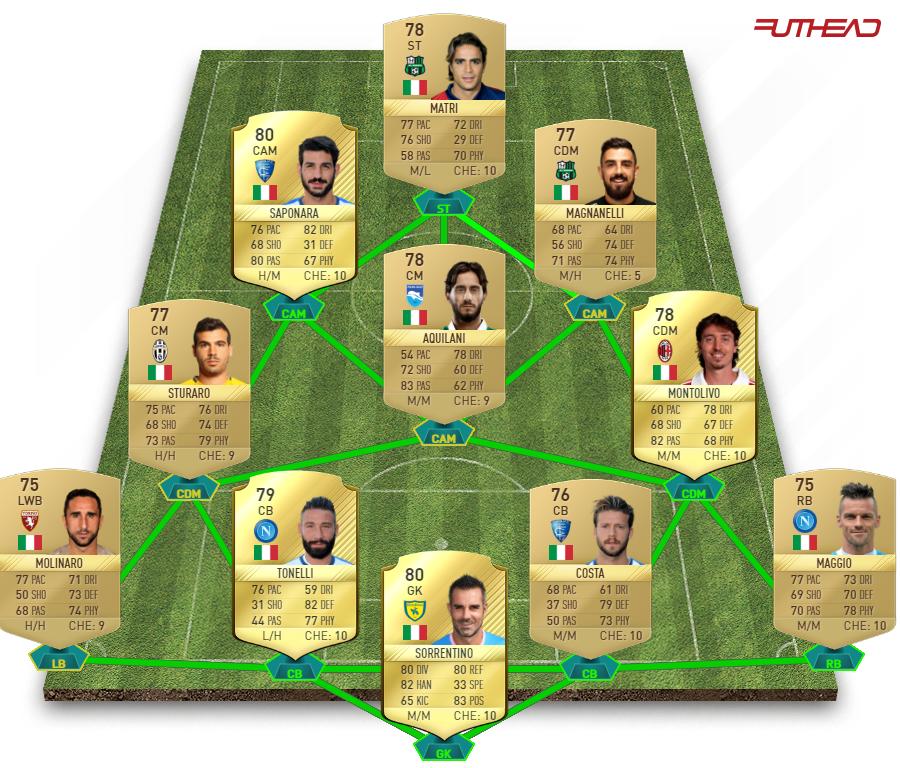 FIFA 17 MM Challenge 1