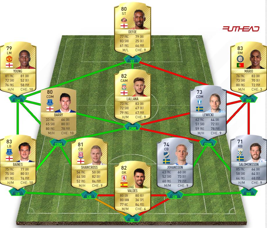 Ibrahimović Squad Builder 1