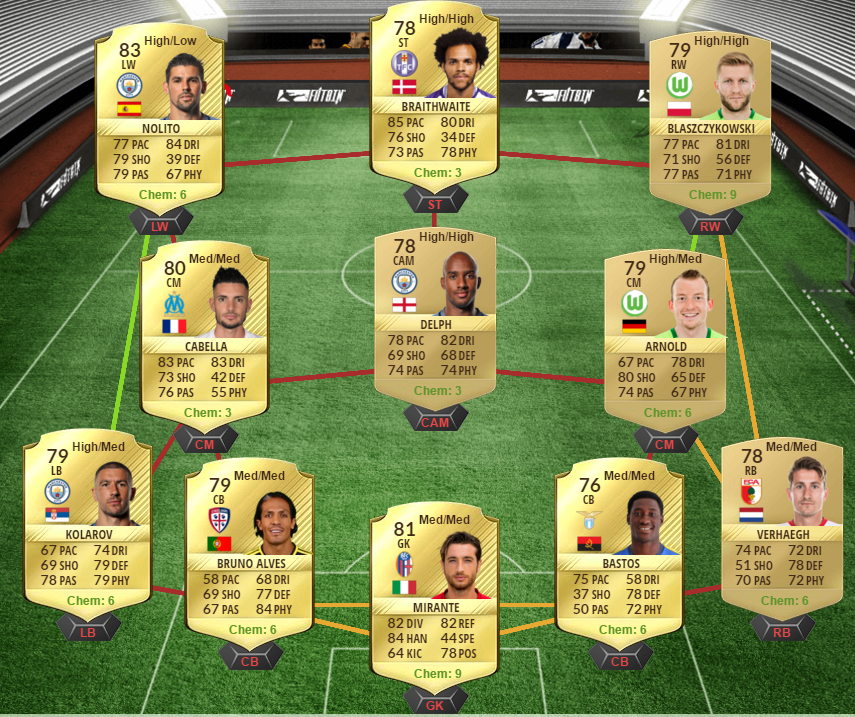 FIFA 17 legends nations sbc 2
