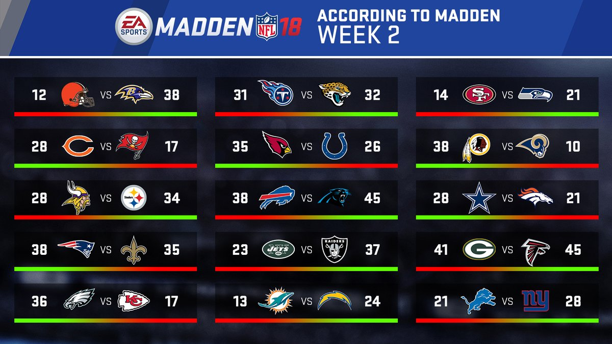 Madden NFL 18 Week 2 Matches