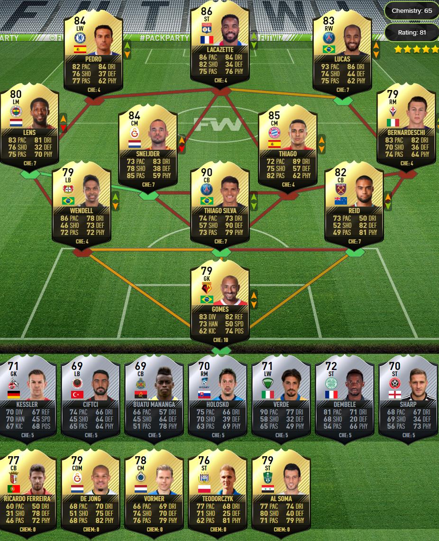 FIFA 17 TOTW 15 Predictions