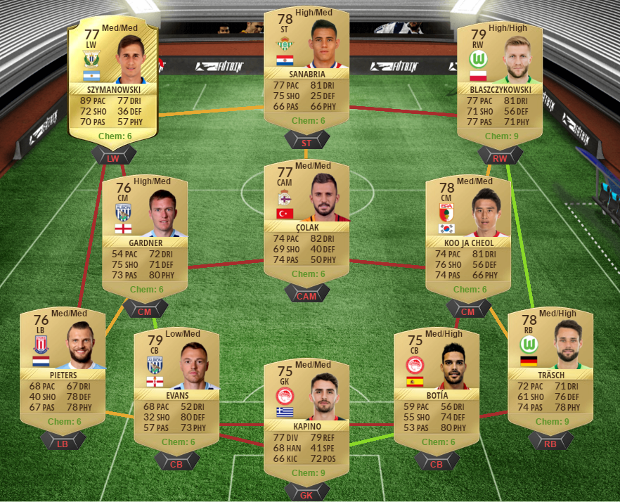 FIFA 17 Legends Nations SBC