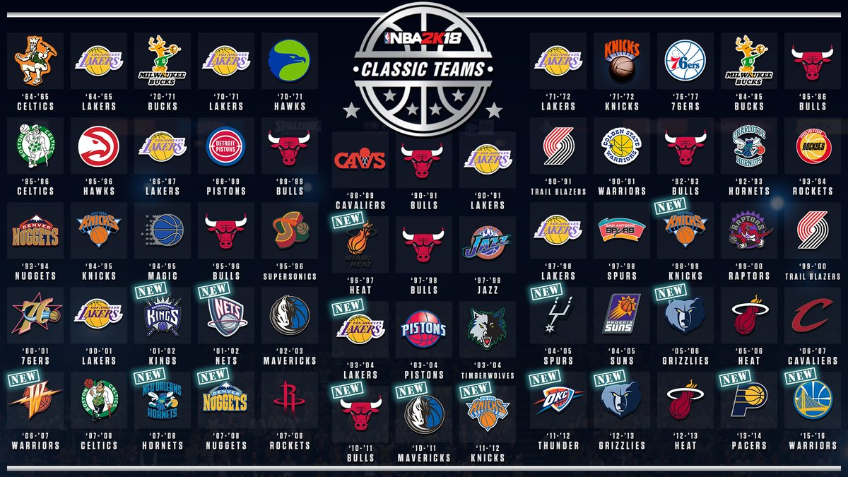 The All 17 Classic Teams Are Confirmed In NBA 2K18