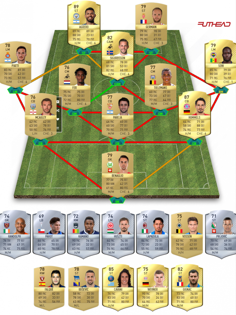 FIFA 17 TOTW 11 prediction