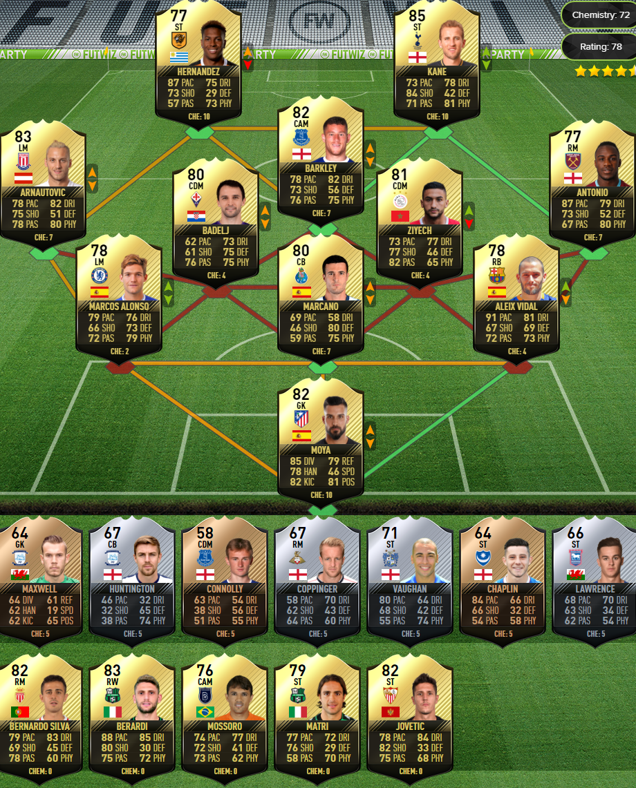 FIFA 17 TOTW Predictions: Week 18