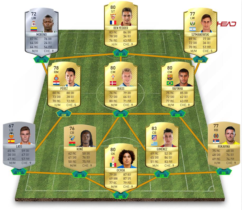 La Liga Santander squad 2