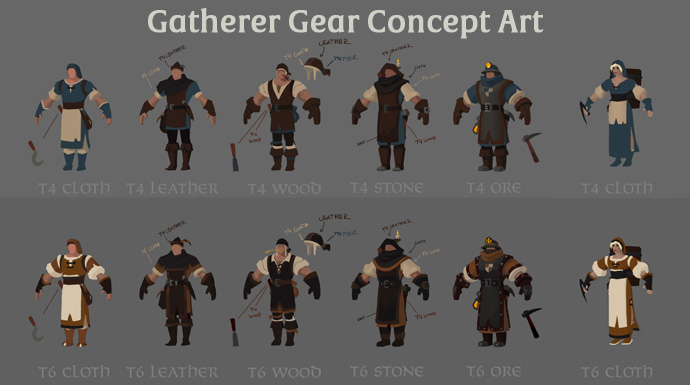 Albion Online Announced New Gatherer Equipments In Galahad