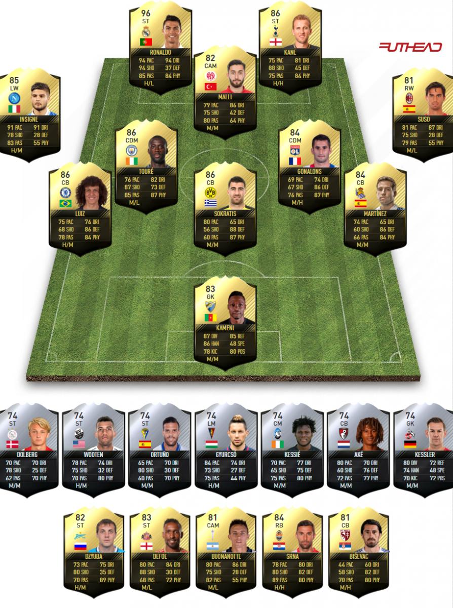 FIFA 17 TOTW 10