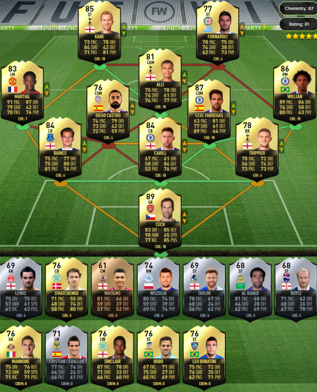 TOTW 16 prediction