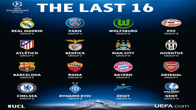 FIFA 17 TOTGS Predictions