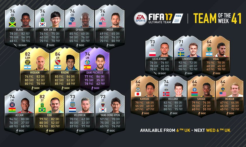 EA Has Unveiled FIFA 17 Team Of The Week 41