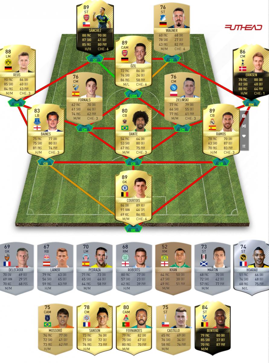 FIFA 17 TOTW Predictions: Week 12