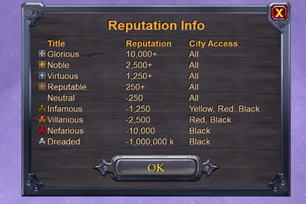 AO reputation system