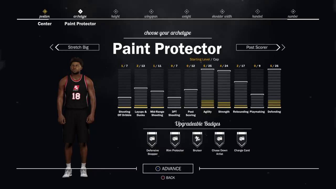 NBA 2K17 Archetype Guide: Be A Good Paint Protector