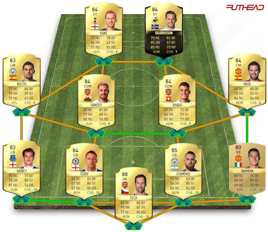 FIFA 17 POTM Challenge 3