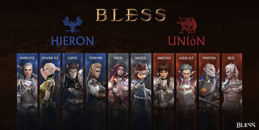 Factions of Bless Online