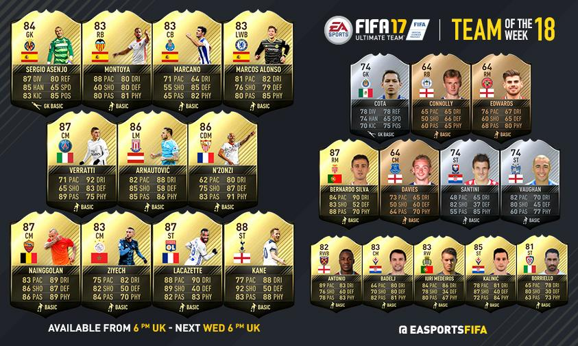 FIFA 17 Team of the Week 18