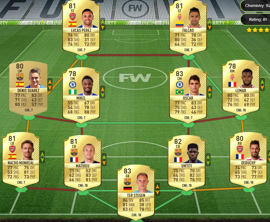 Petit's Clubs squad 2