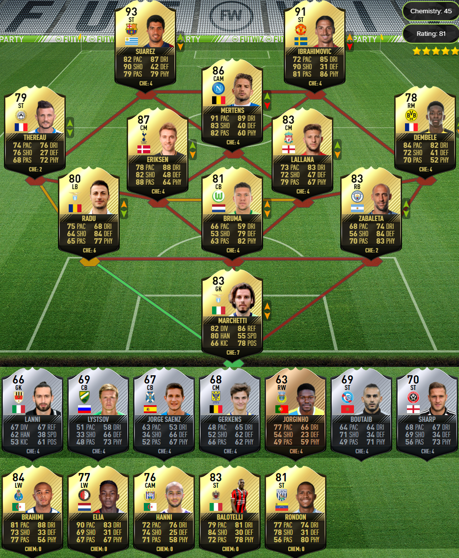 FIFA 17 TOTW Predictions: Week 14