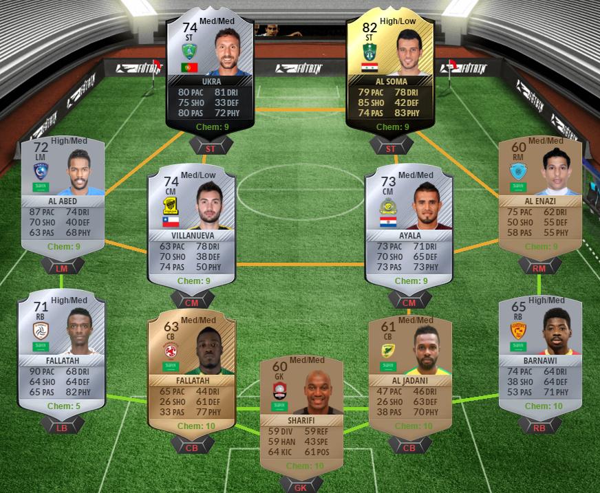 FIFA 17 DJLE squad 2