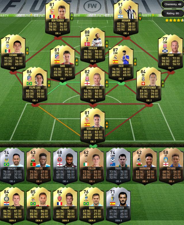 FIFA 17 TOTW 17 Predictions