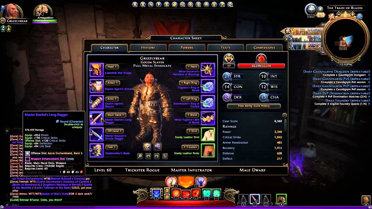 Neverwinter gear score