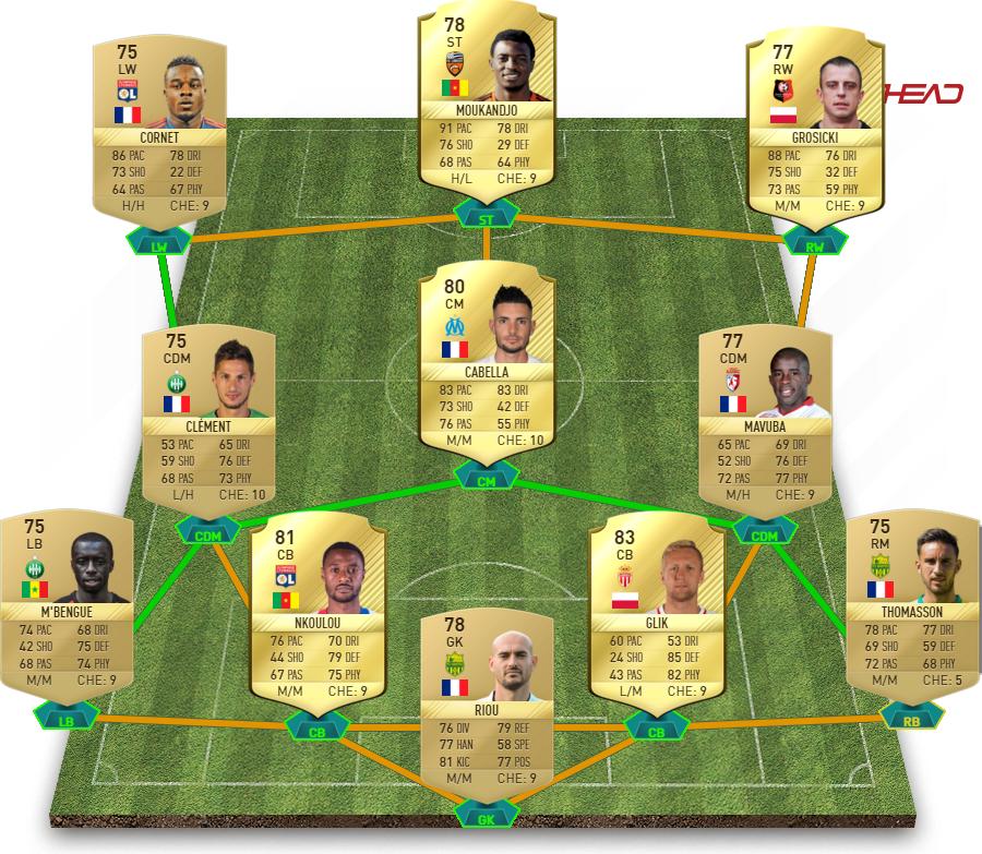 FIFA 17 Blaise Matuidi Squad 1