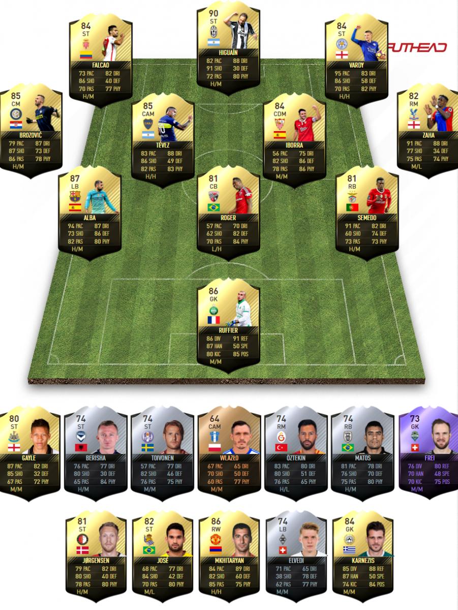 FIFA 17 TOTW 13
