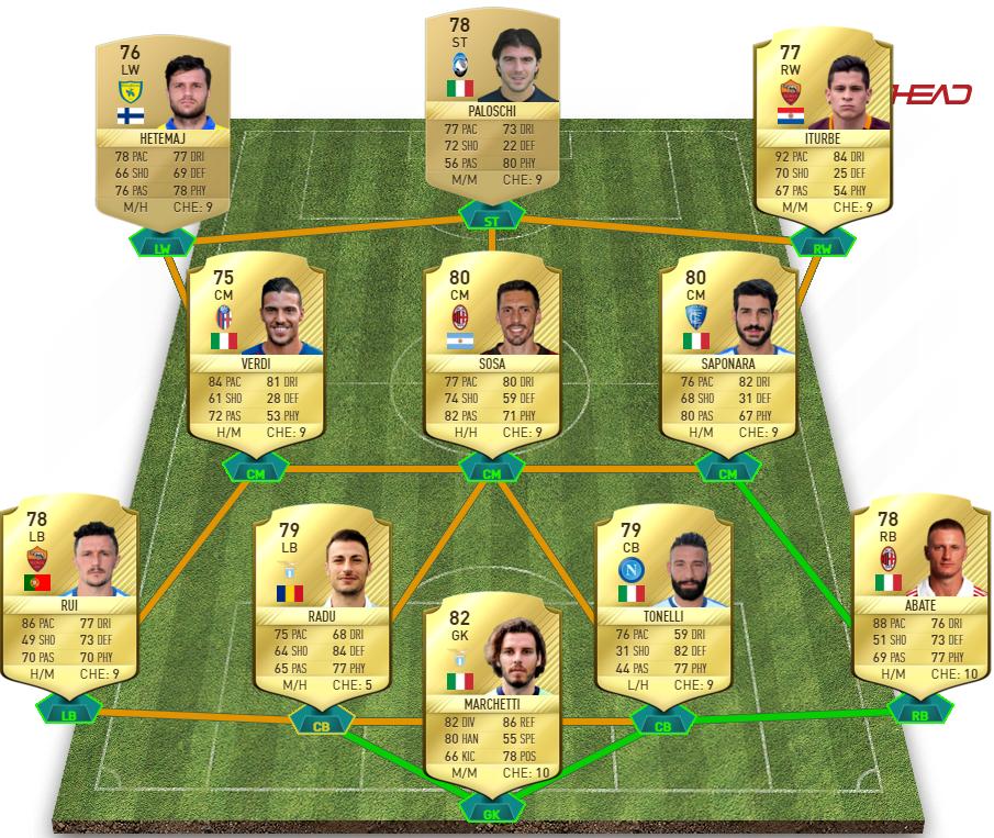 FIFA 17 Challenge 3