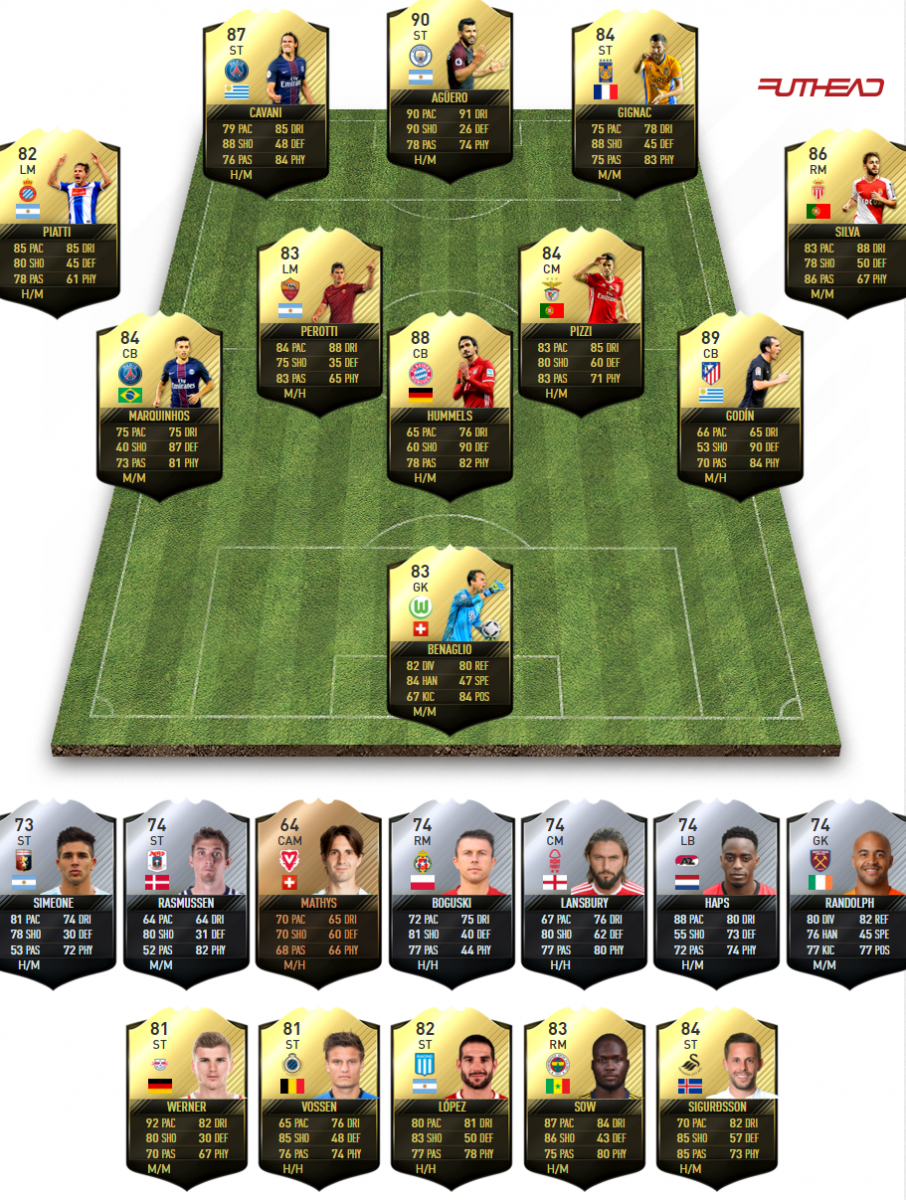 FIFA 17 Team of the Week 11