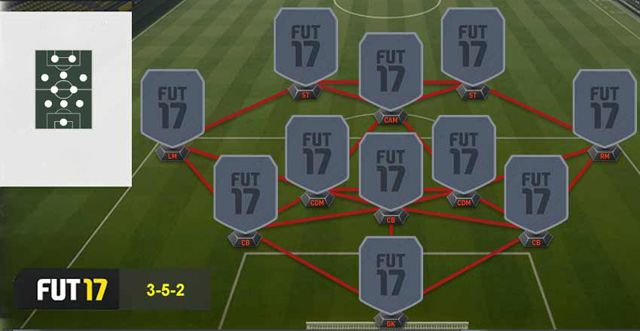 FIFA 17 352 formation