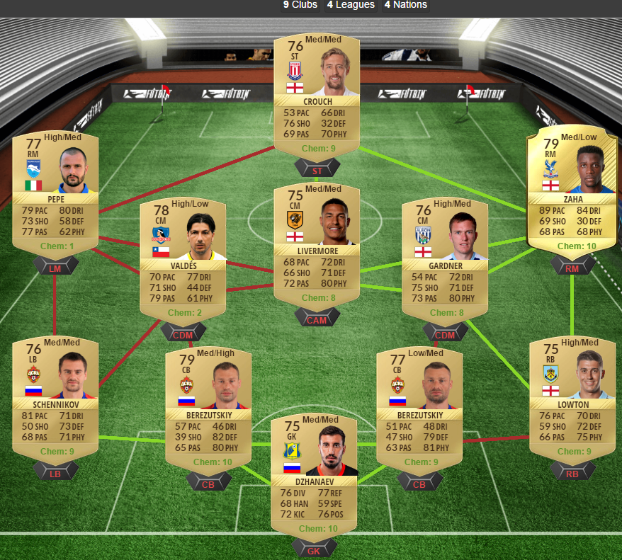 EPL Guarantee squad