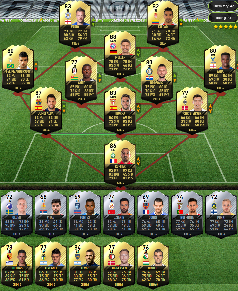 FIFA 17 TOTW 13 prediction