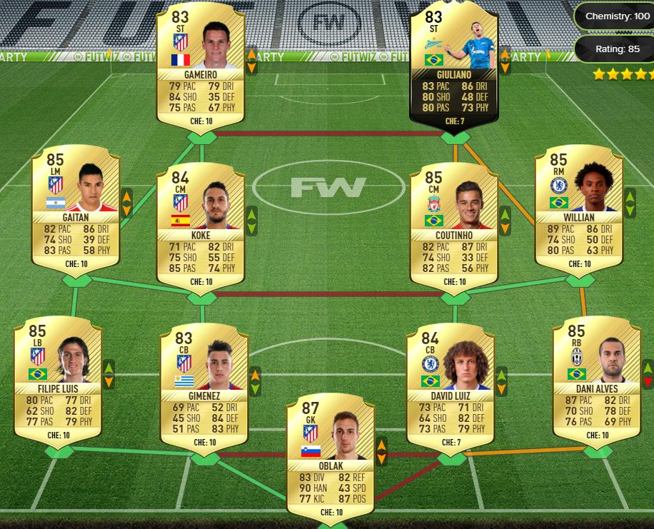 FIFA 17 POTM Challenge 1