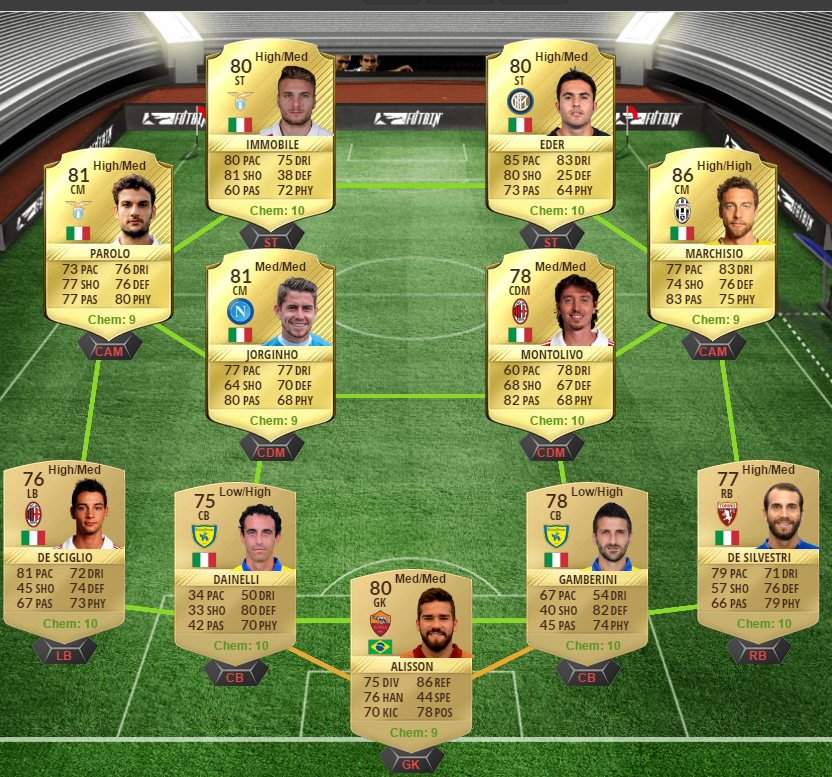 Calcio A Guarantee squad