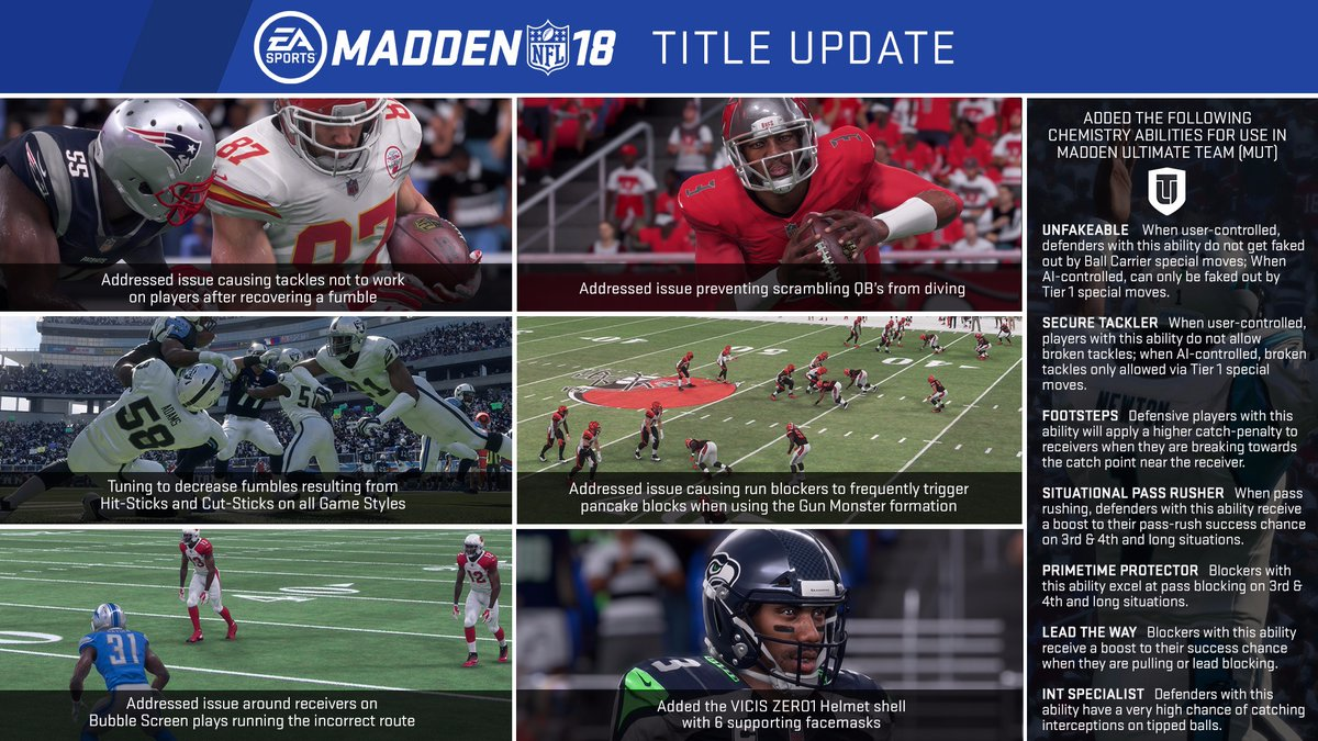 Madden NFL 18 Releases Its New Title Update