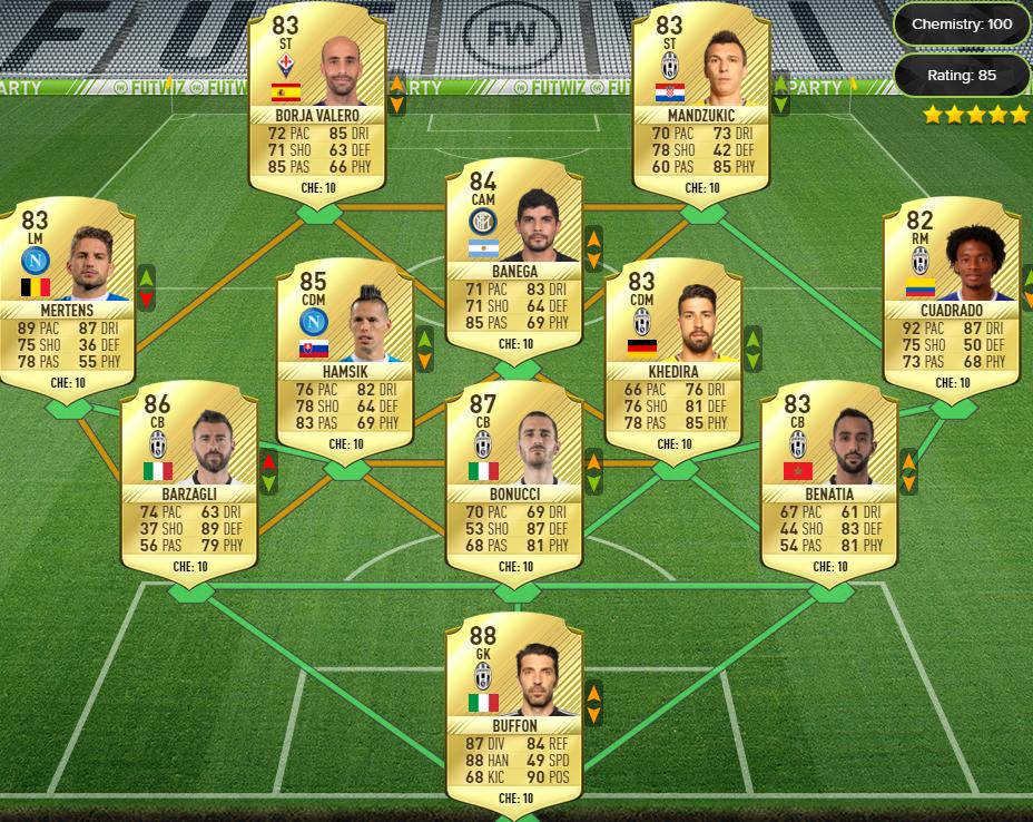 FIFA 17 Gianluigi Buffon Milestone squad 1